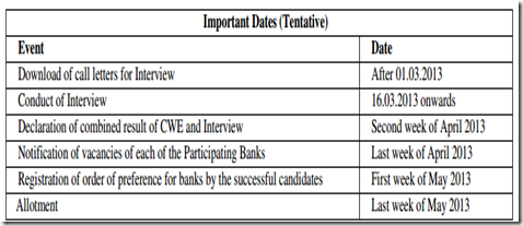 IBPS Clerk Common interview dates