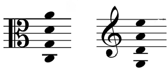 notas violin y viola.png
