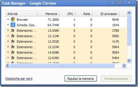 Chrome ripulisci memoria