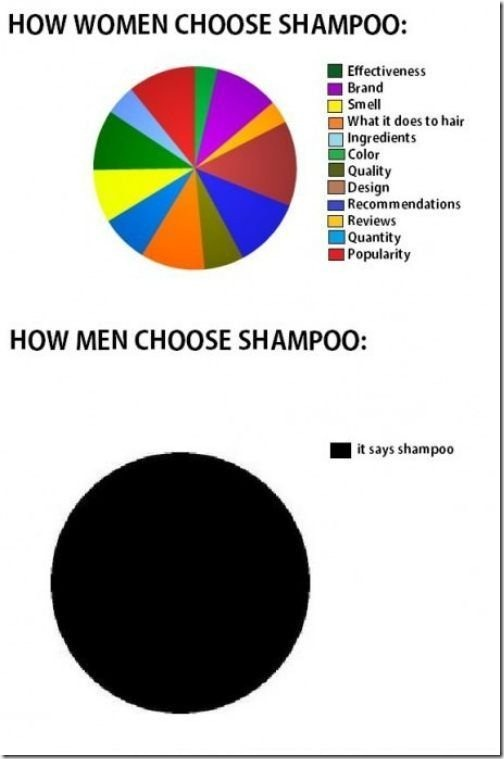 men-versus-women-6