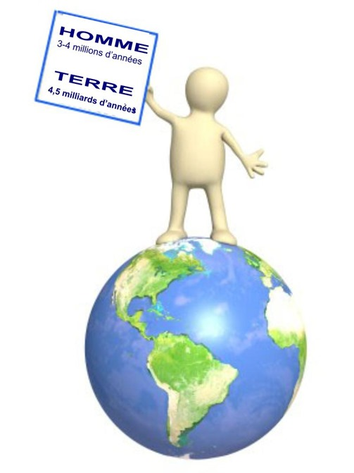 homme,terre