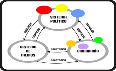 1-sistema