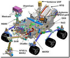 5_aug_curiosity_rover