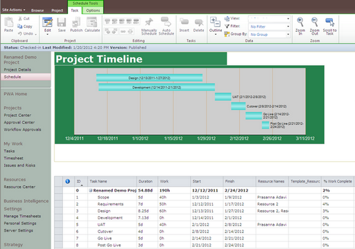 Creating a Timeline View for Project Web App- Part 0 – Think EPM