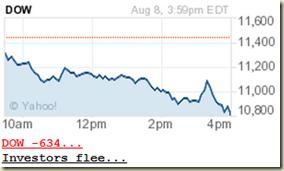 market_down