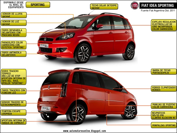 Fiat idea sporting 1 6 16v e torq automotores on line for Fiat idea sporting 2011