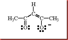 One Part of Chemistry: Synthesis of Metal Acetylacetonates