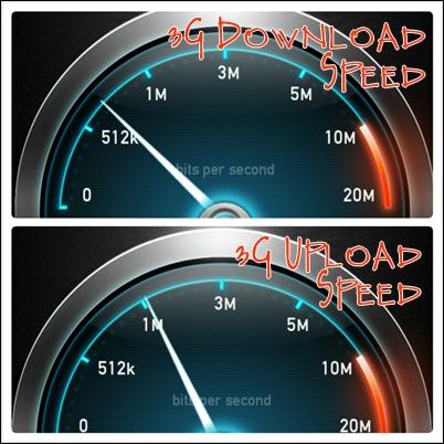 3G speeds