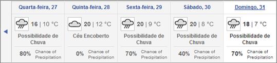 Previsão de Estado Tempo Lixa 25Mar2013