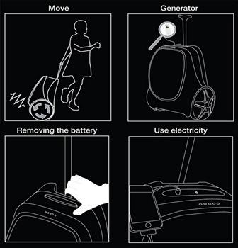 maleta-genera-electricidad