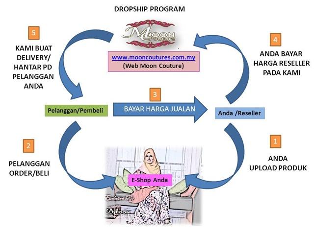 dropship