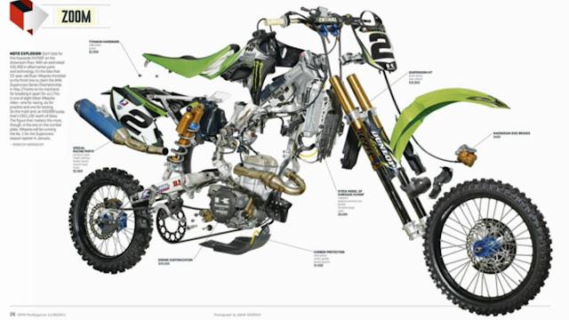 motocross-kawasaki-esplosa-terapixel.jpg