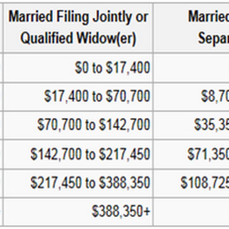 h 1b work visa usa h 1b work visatax deductions and your take home salary