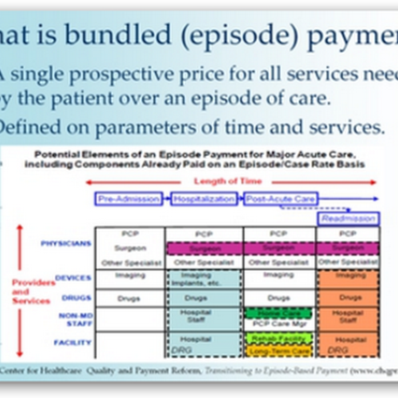 The Four Models of Bundled Care - 3 Year CMS Algorithmic Patient Care Improvement Initiative, Yet One More Model To Enrich Health IT Profits With Complexities, Variables Will Kill This Model In Time…