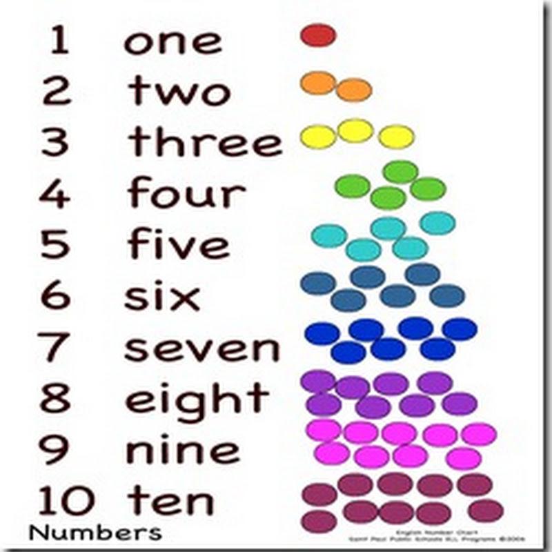 ΕΒΔΟΜΟ ΜΑΘΗΜΑ–LESSON 7----NUMBERS-(νάμπερς)=ΑΡΙΘΜΟΙ