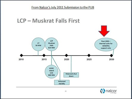 nalcor slide