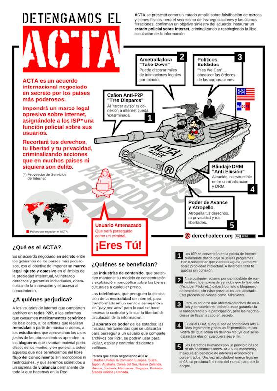 no_Acta
