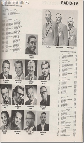 1970 Phillies press