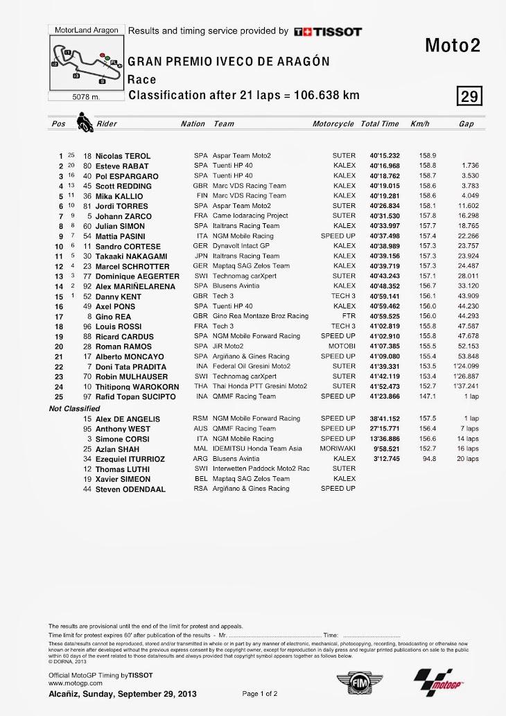 moto2-gara-aragon-Classification.jpg