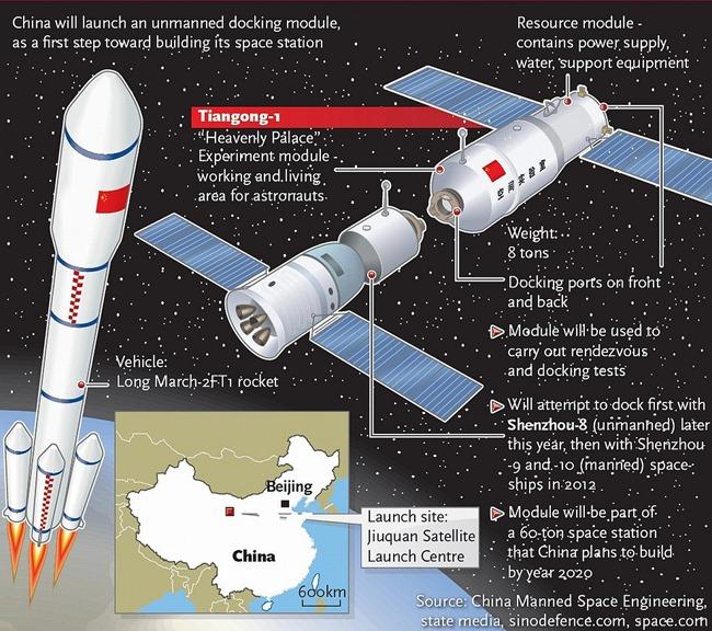 Chinas Shenzhou 11 blasts off on space station mission