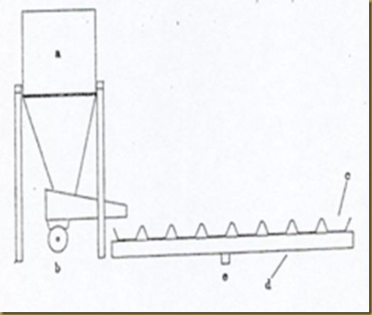 Partidor y recipiente giratorio