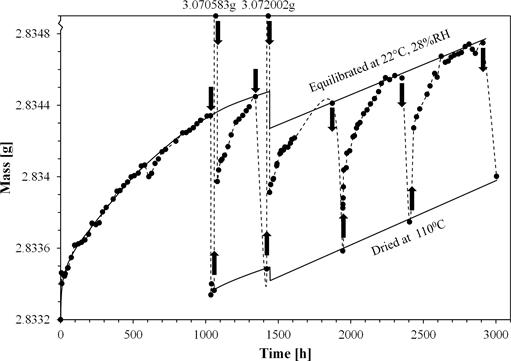 Figure 3, 300dpi