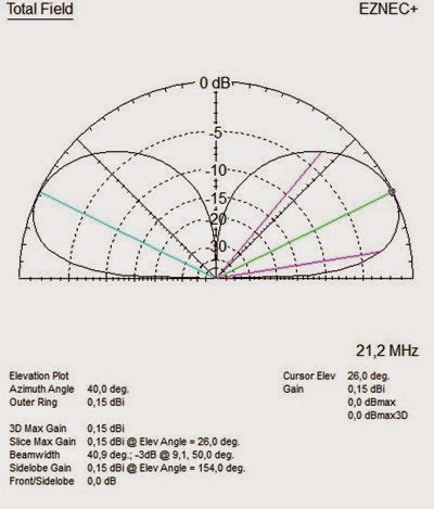 radiation_15m