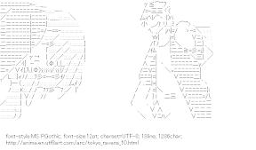 [AA]Tsuchimikado Natsume & Ato Toji (Tokyo Ravens)