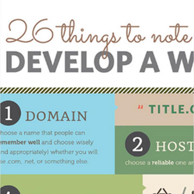 26 cosas que debes hacer antes de crear un blog o sitio web
