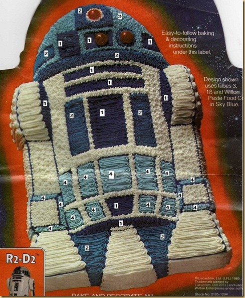 R2D2 cake pan insert numbered 2
