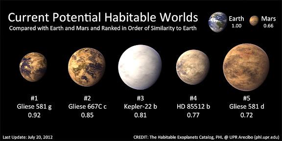 HabitablePlanets.jpg