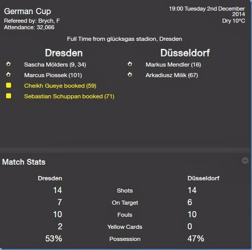 Equal game versus Dusseldorf