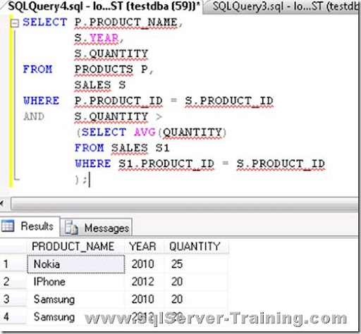 250 SQL Queries Interview Question Answers