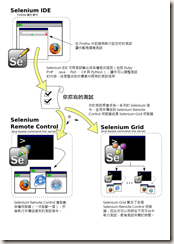 how-it-works(chi)2