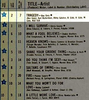 Billboard - 1979-03-24 - Highlighted