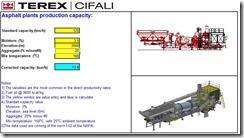 Produccion de una planta de asfalto