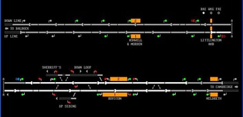 Track display