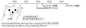 [AA]XP熊「2014年4月8日まで まだまだ余裕があるクマー」