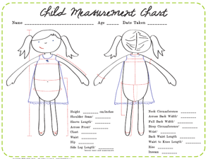 Sew Spoiled: Measuring for Sewing Patterns