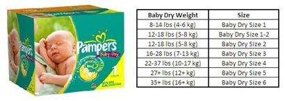 Pampers Diapers Size Chart by WEIGHT