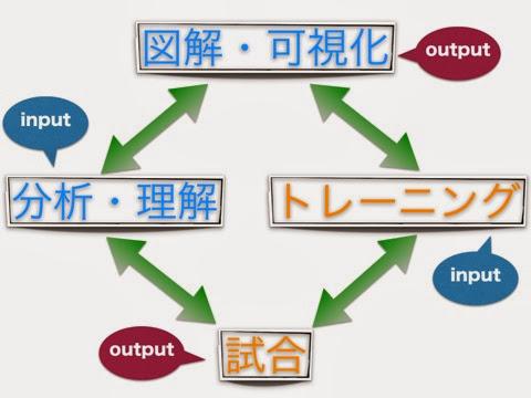 トランジション理論1 002