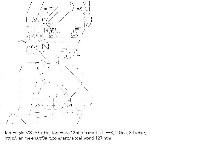 Accel World,Kurashima Chiyuri