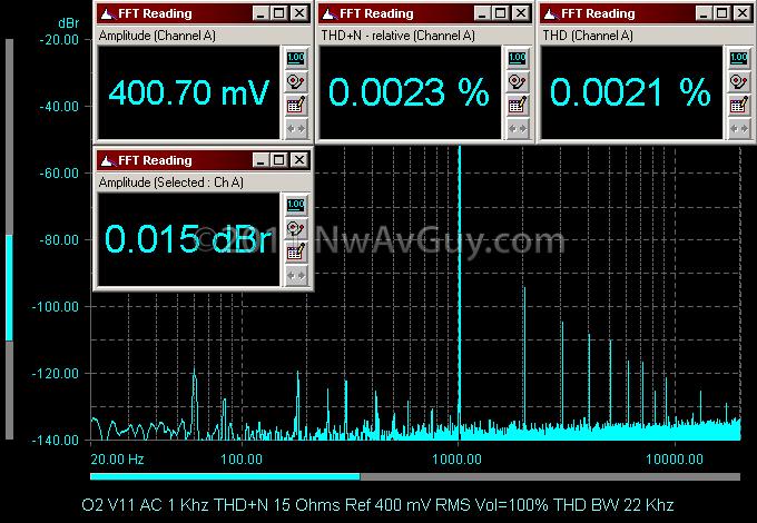 O2 V11 AC 1 Khz THD N 15 Ohms Ref 400 mV RMS Vol=100% THD BW 22 Khz