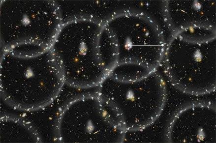 ilustração da medição acurada do Universo pelo BOSS