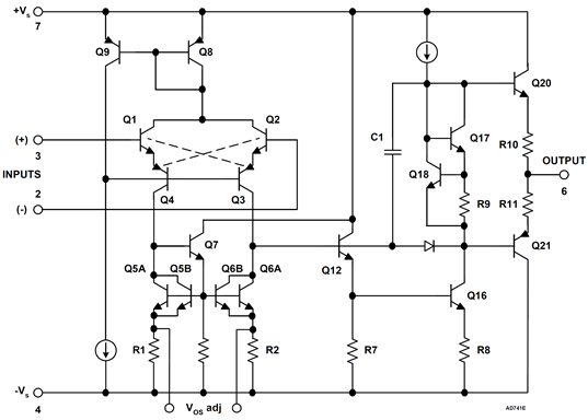 The AD741 monolithic IC op amp