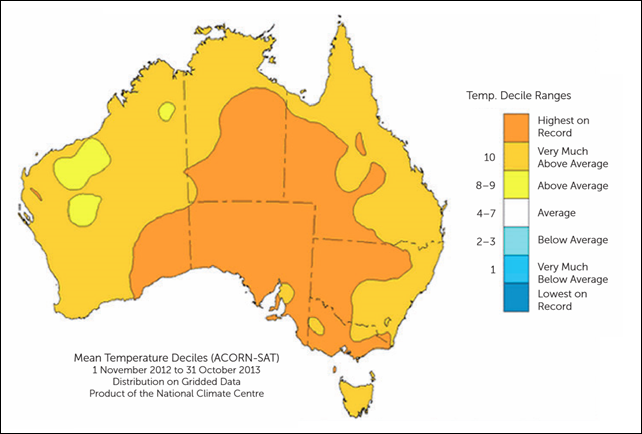 Australia Mean Temperature Deciles (ACORN-SAT), 1 November 2012 to 31 October 2013. Distribution on Gridded Data Product of the National Climate Centre. Graphic: Climate Council