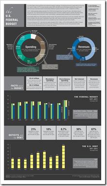 budgetinfographic