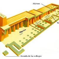 27.- Esquema de templo