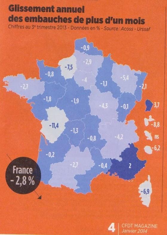Destruccion d'emplec en França 2013