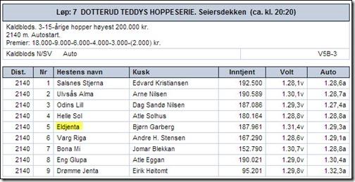 2013 - april15-startliste